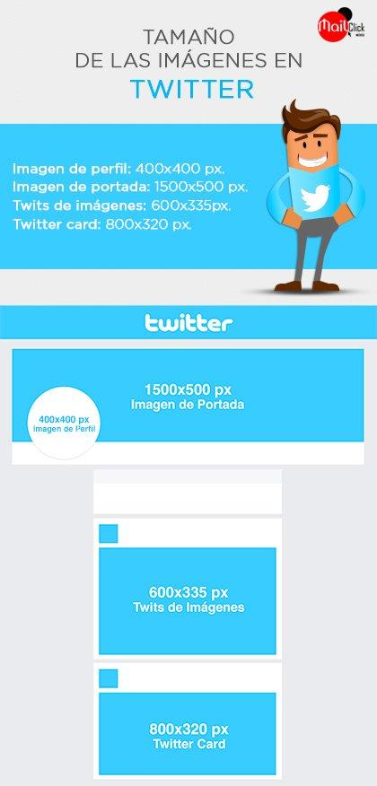 Tamano de las imagenes en Twitter