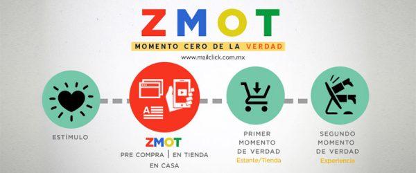 pasos del ZMOT el momento cero de la verdad