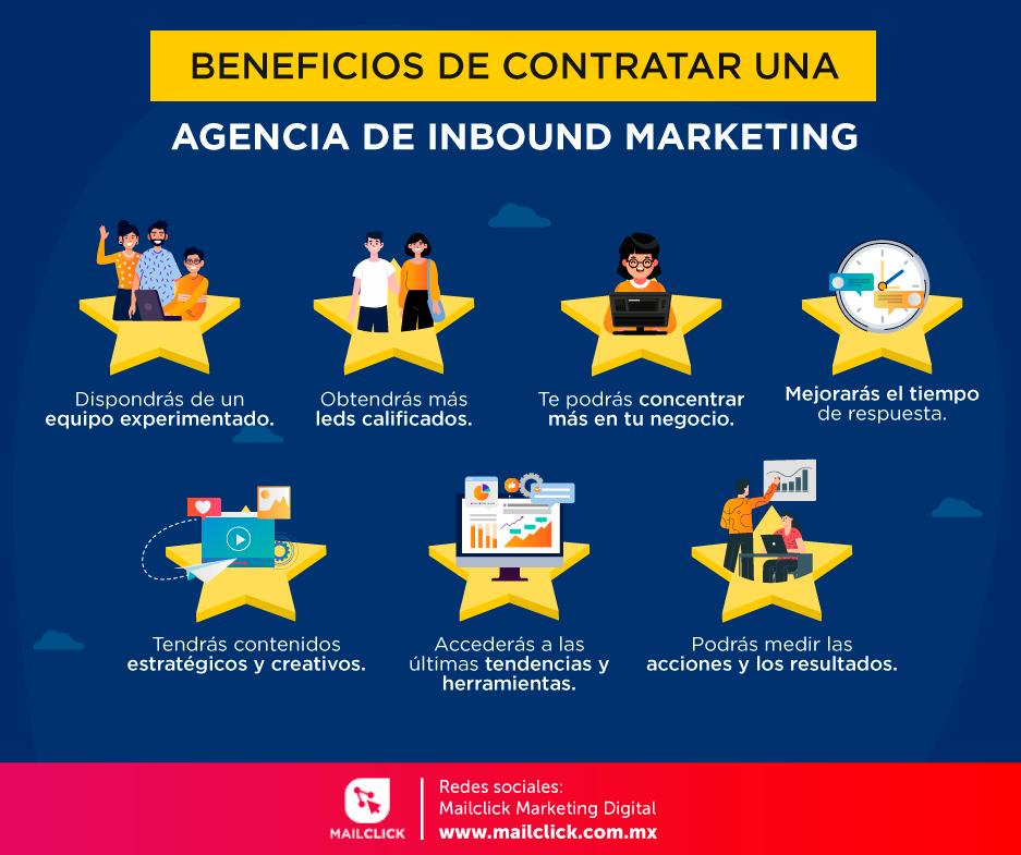 Infografía de los beneficios que puede obtener tu empresa al contratar una agencia de inbound marketing