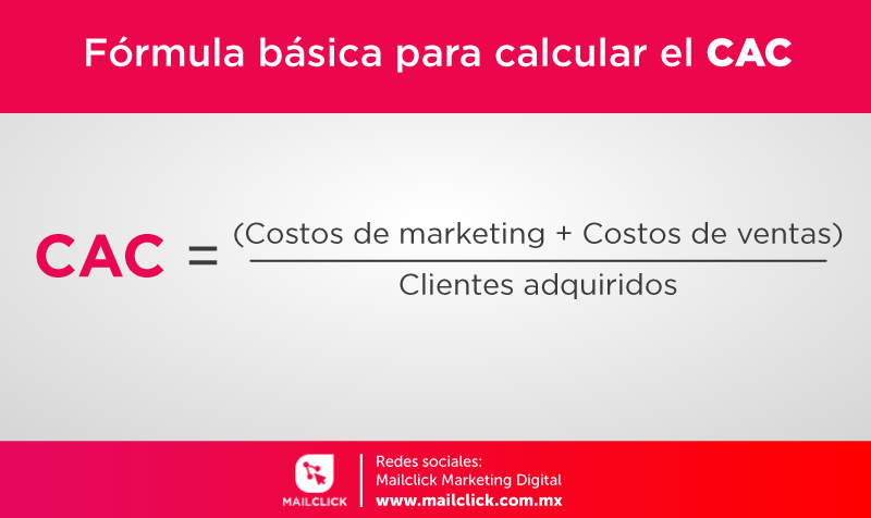 Fórmula del CAC o Customer Acquisition Cost