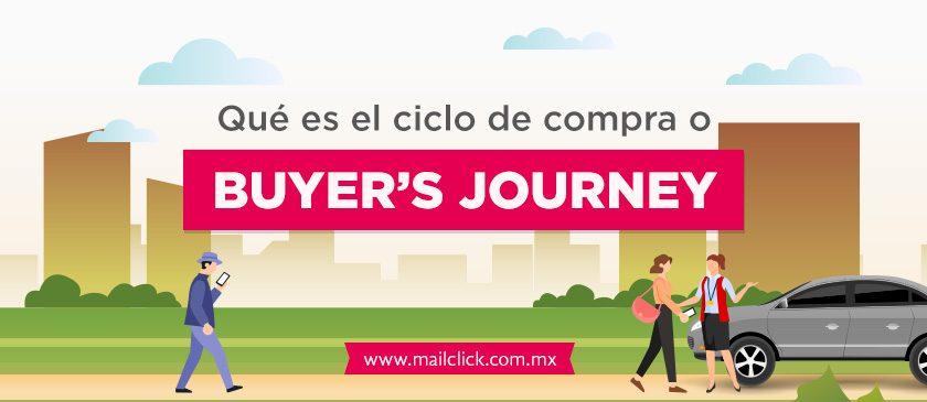 Qué es el ciclo de compra o el buyer's journey?