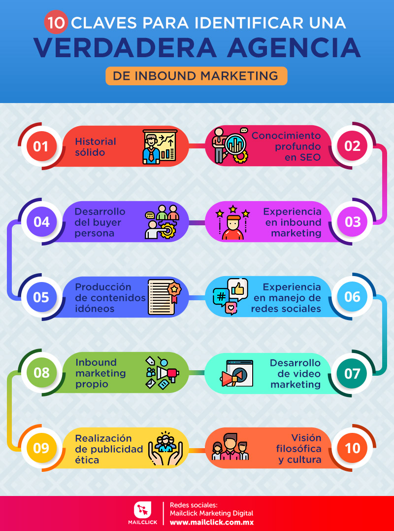 Infografía con 10 claves para identificar una verdadera agencia de inbound marketing