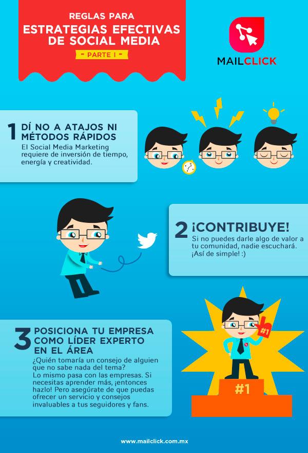 Infografía de consejos para una estrategia de redes sociales exitosa