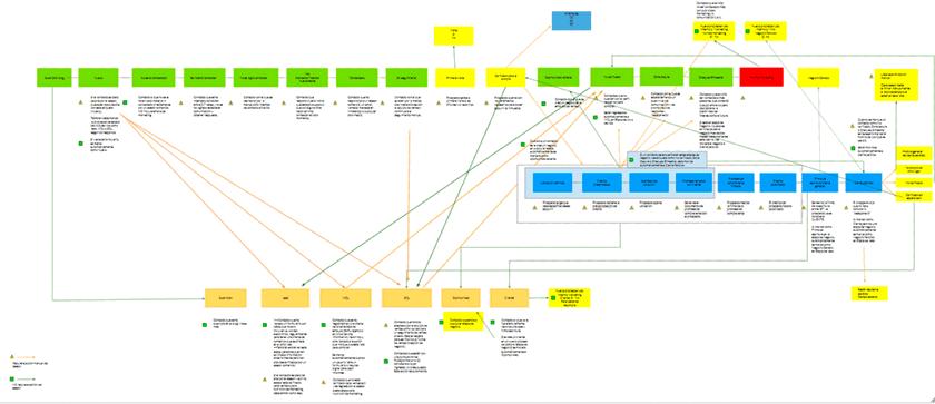 ejemplo un diagrama de seguimiento de prospectos