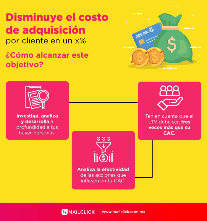 infografia como disminuir el costo de acquision por cliente