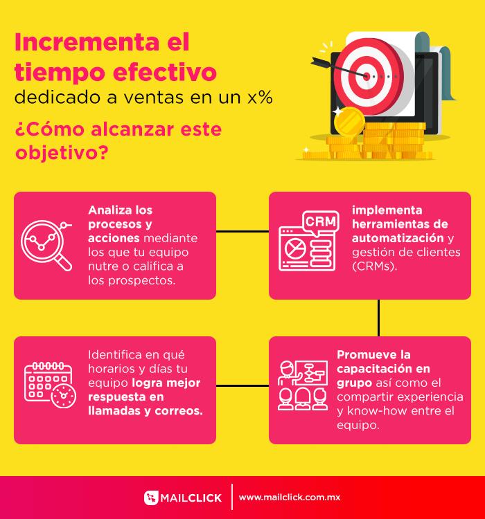 infografia objetivos de ventas para equipo comercial