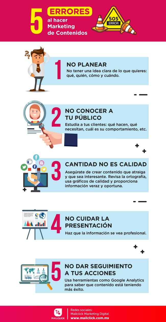 infografía sobre los errores más comúnes al hacer marketing de contenidos
