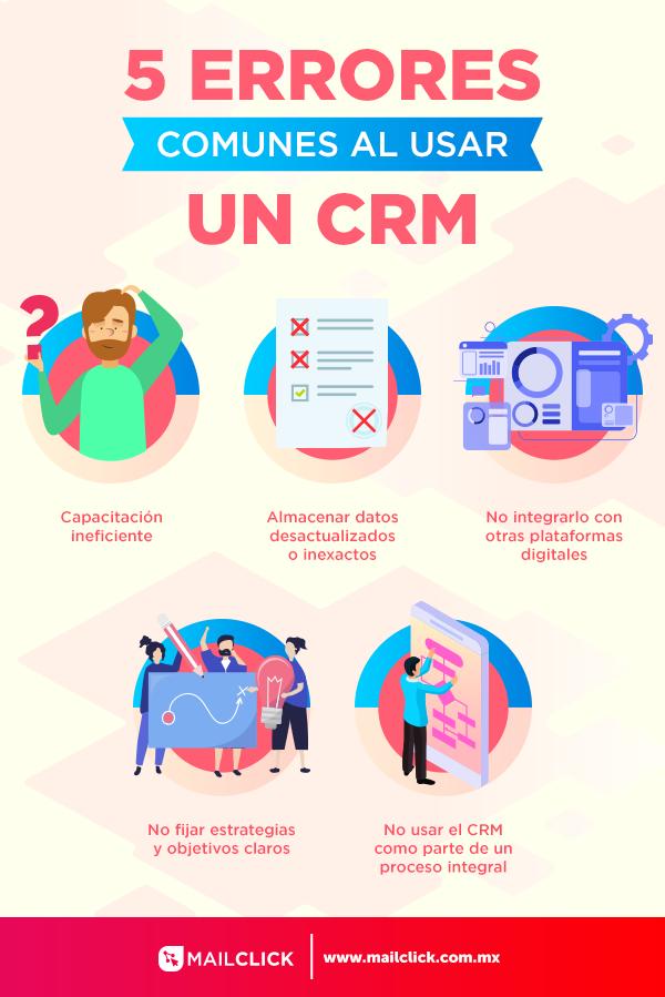 Infografía que muestra los errores más comunes al usar un CRM