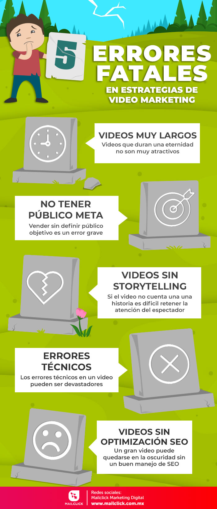 Errores que pueden acabar con una campaña de video marketing