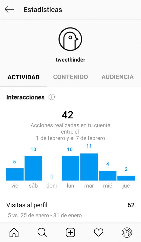 Visualización de las interacciones en la App