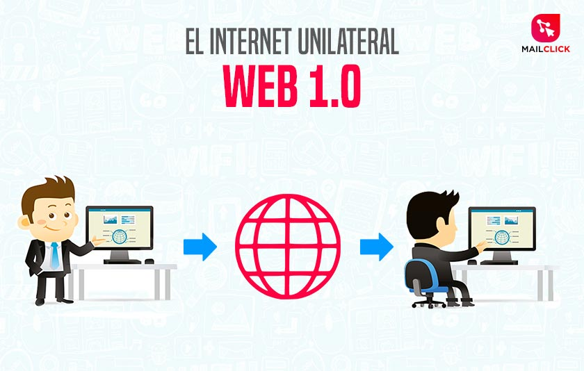 Evolución del marketing digital en la web 1.0