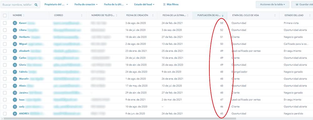calificacion de contactos con crm hubspot