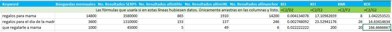 Excel con datos para análisis de palabras clave