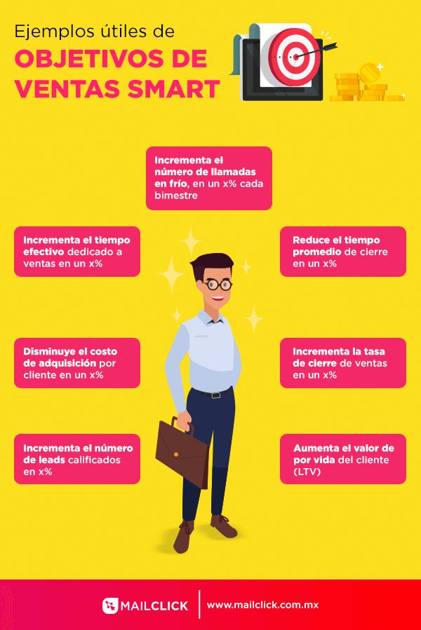 infografia con ejemplos de objetivos de ventas smart