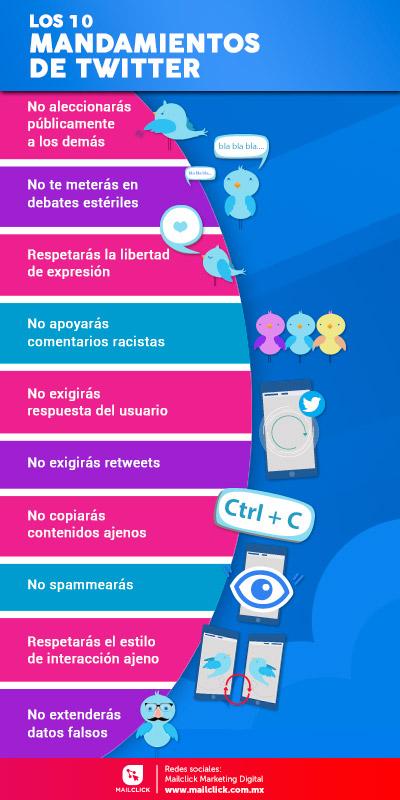 Infografía: los 10 mandamientos de Twitter