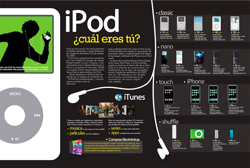 Ejemplo de infografía publicitaria