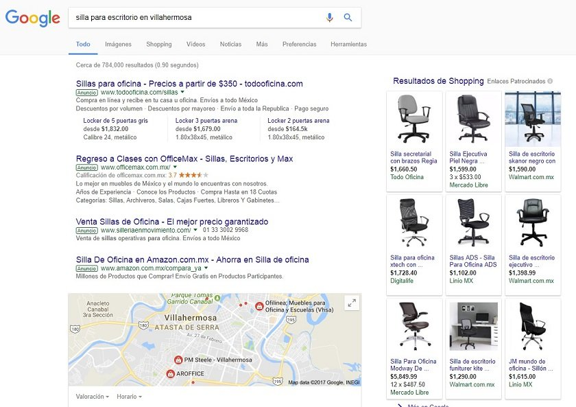 ejemplo de google adwords