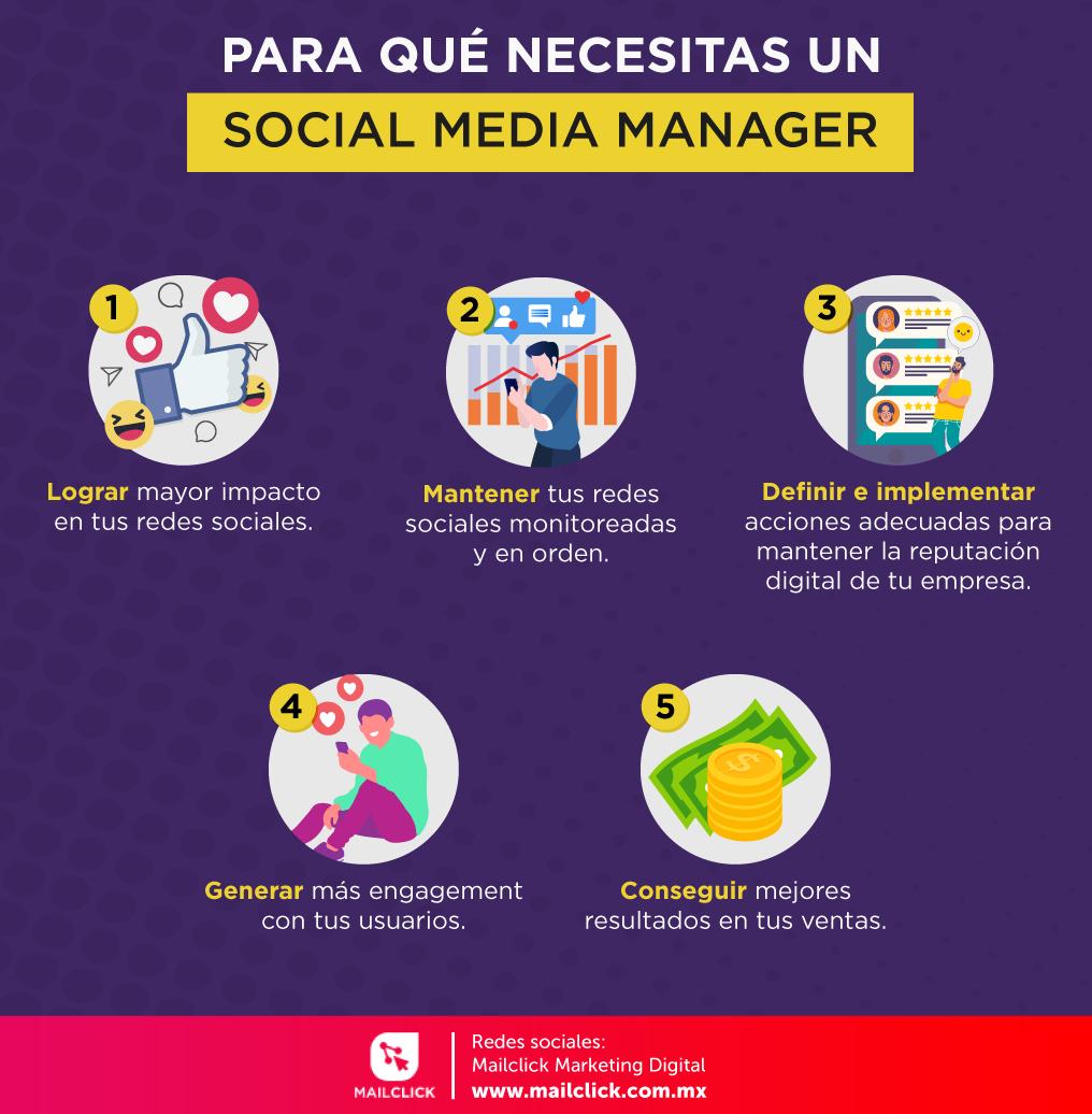 infografia para que necesitas un social media manager