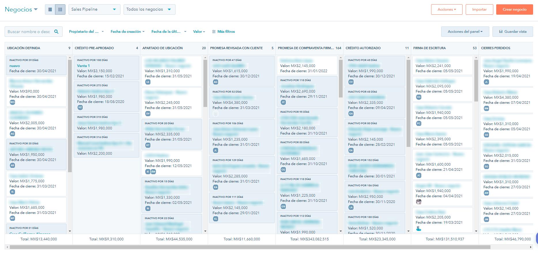 Ejemplo del pipeline de ventas de hubspot captura de pantalla