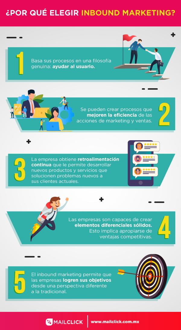 Infografía con 5 razones por las que debes elegir inbound marketing para tu empresa