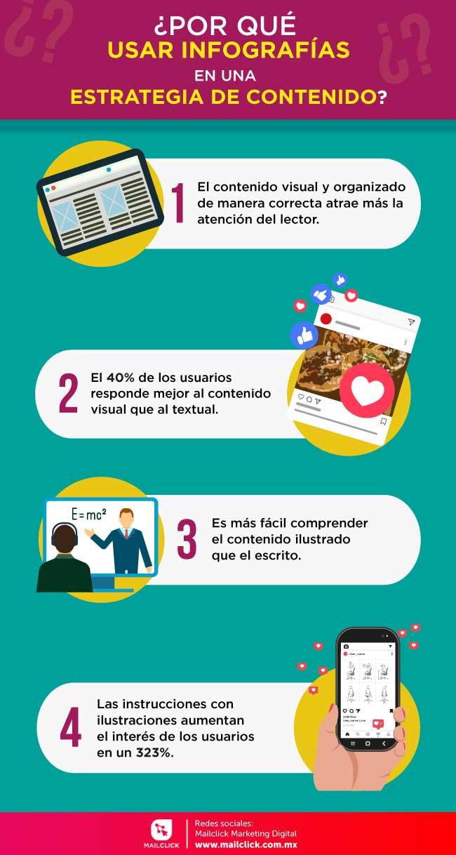 razones para incluir infografias en marketing de contenidos
