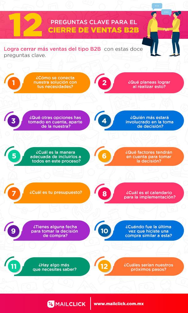 Infografía con las 12 preguntas exploratorias comunes para un cierre de ventas B2B