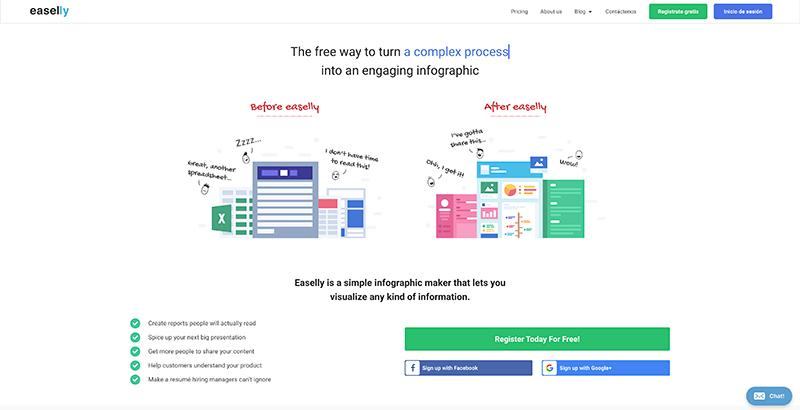 Easel.ly: uno de los programas para hacer infografías