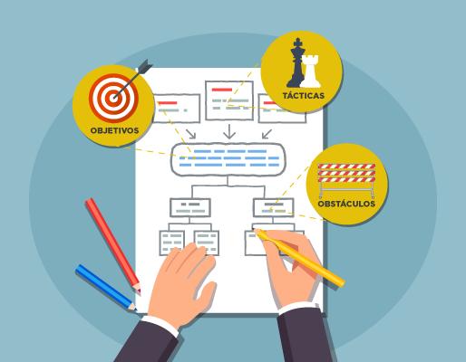 Tácticas y objetivos en un plan de ventas