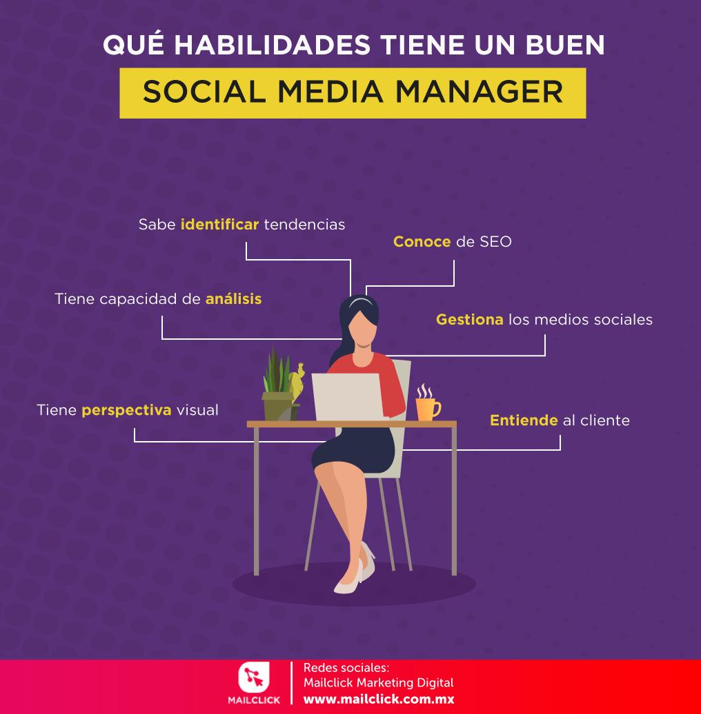 Infografia de las habilidades de un social media manager