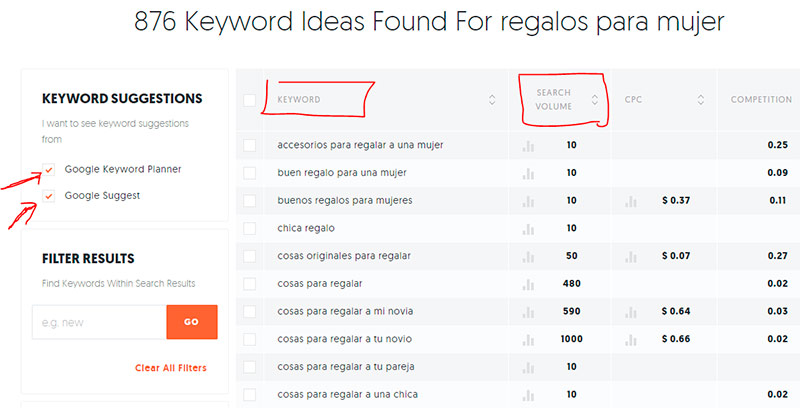 Resultados ubersuggest keyword research