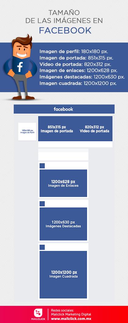Infografía en que se indica el tamaño adecuado de las imágenes en Facebook