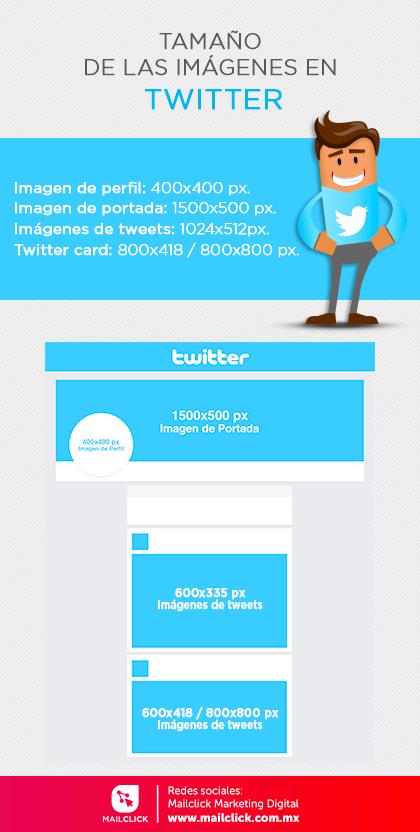 Infografía con el tamaño ideal de las imágenes en Twitter