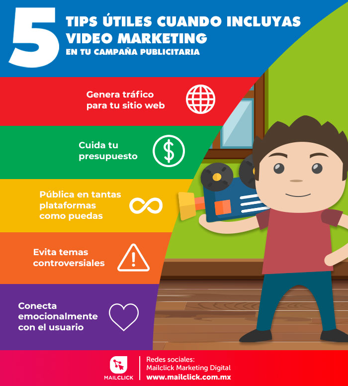 Tips para incluir vieo en tu campaña de marketing.