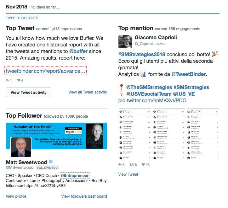 Ejemplo de la sección tweet highlights