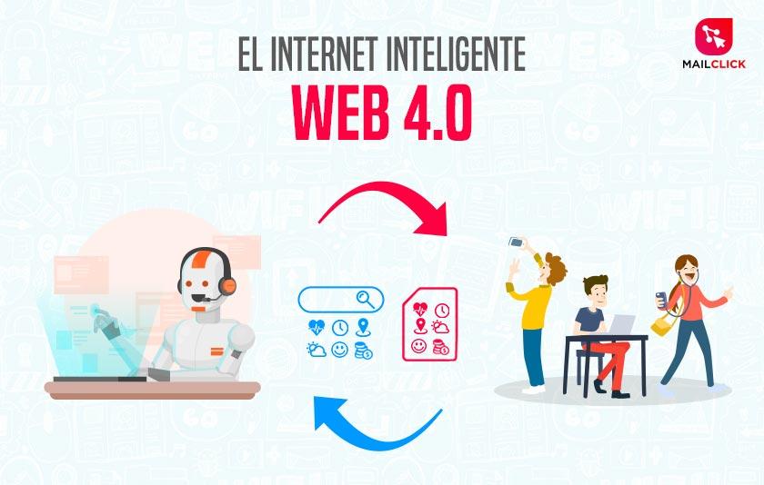 Ilustración de la web 4.0 o de inteligencia artificial